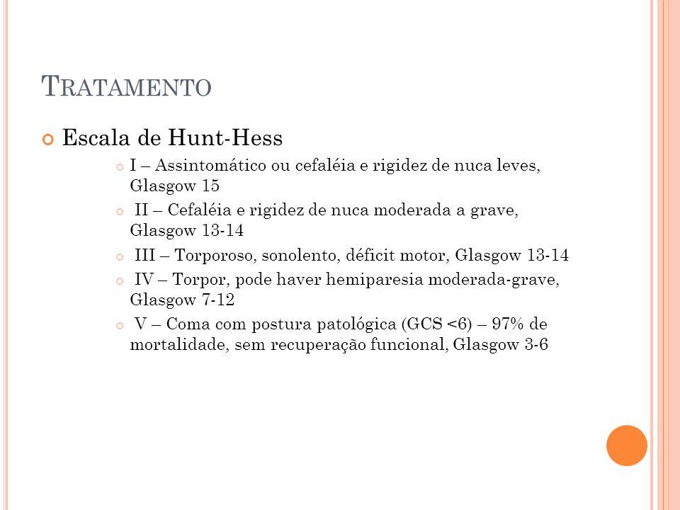 Tratamento Escala de Hunt-Hess