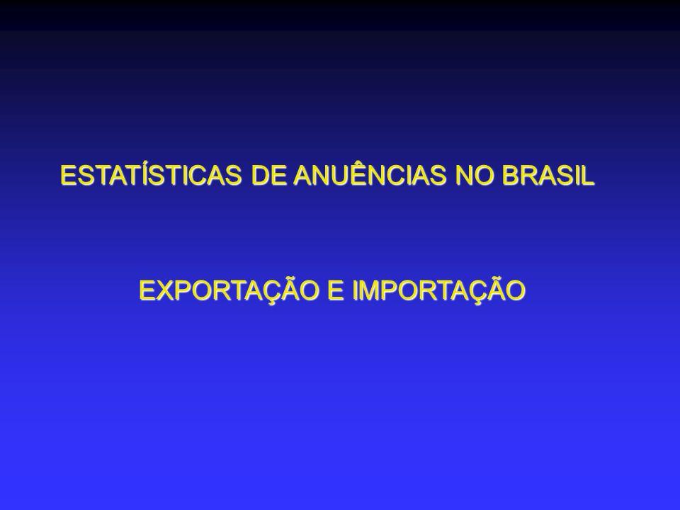 ESTATÍSTICAS DE ANUÊNCIAS NO BRASIL