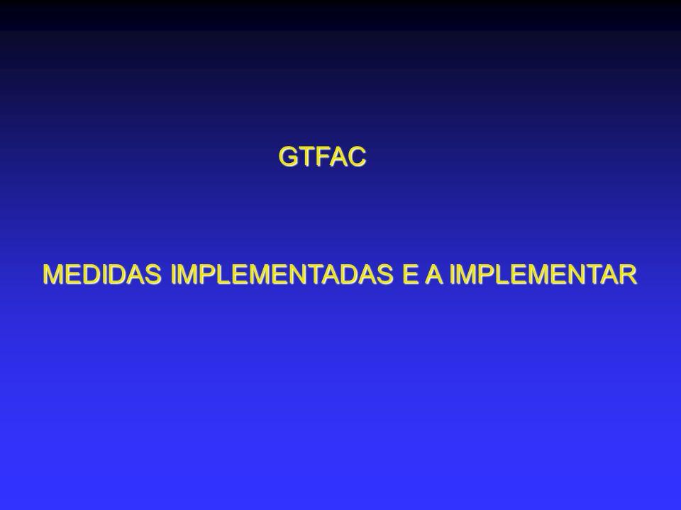 GTFAC MEDIDAS IMPLEMENTADAS E A IMPLEMENTAR