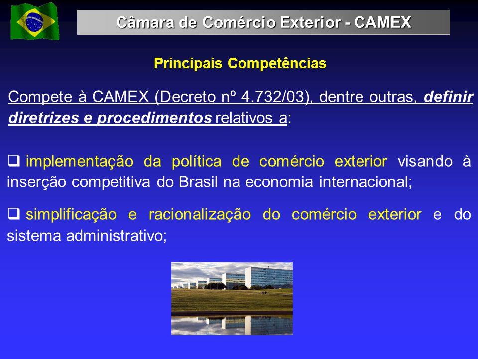 Câmara de Comércio Exterior - CAMEX Principais Competências