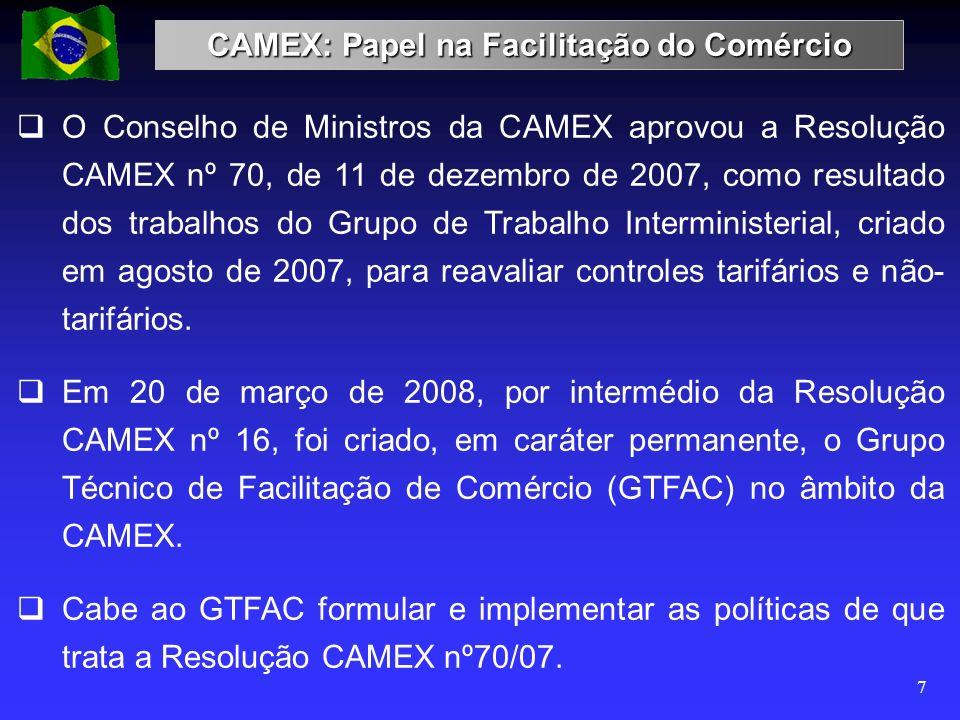 CAMEX: Papel na Facilitação do Comércio