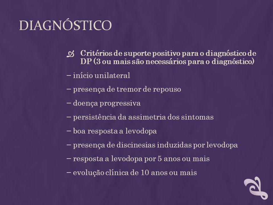 Diagnóstico Critérios de suporte positivo para o diagnóstico de DP (3 ou mais são necessários para o diagnóstico)