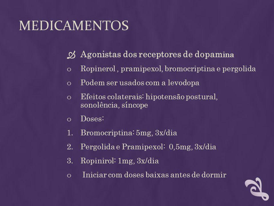 Medicamentos Agonistas dos receptores de dopamina