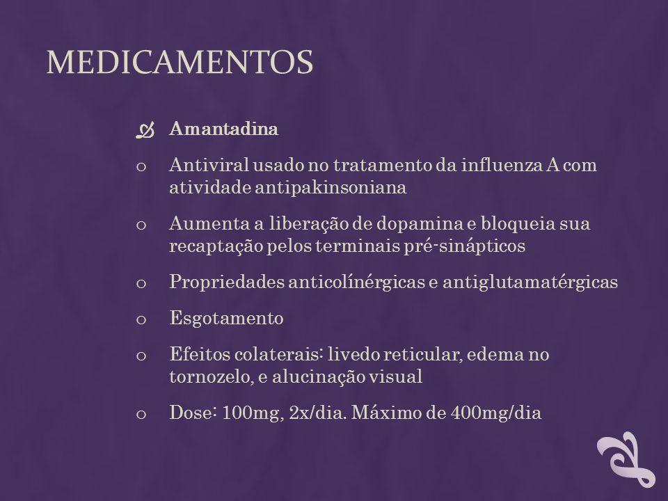 Medicamentos Amantadina