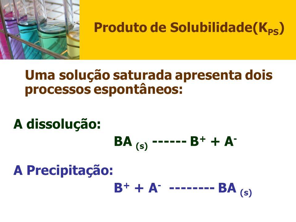 Produto de Solubilidade(KPS)