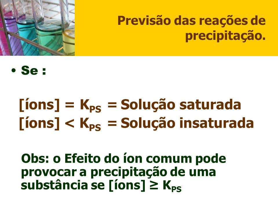 Previsão das reações de precipitação.