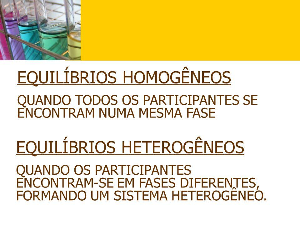 EQUILÍBRIOS HOMOGÊNEOS