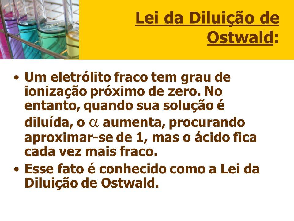 Lei da Diluição de Ostwald: