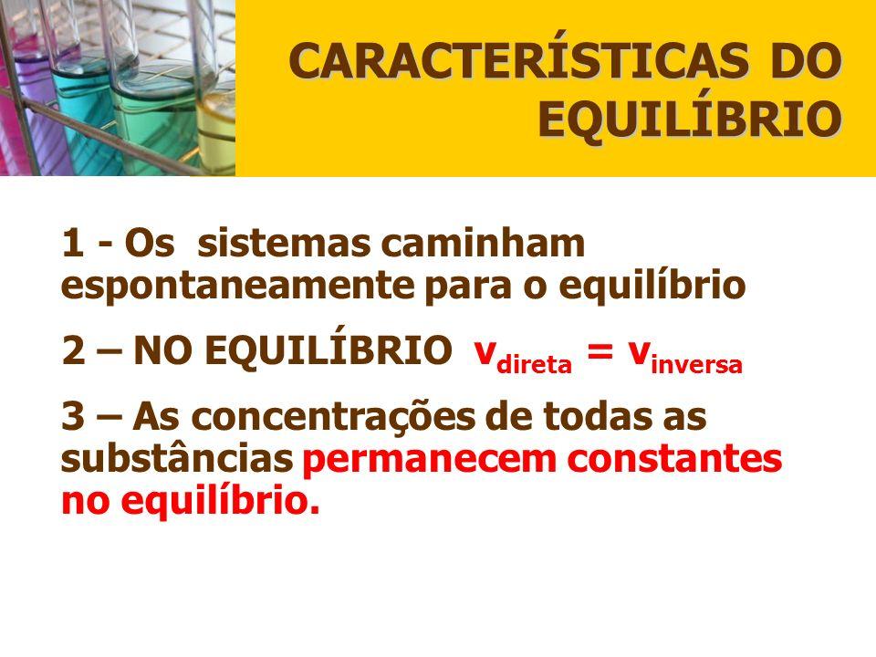 CARACTERÍSTICAS DO EQUILÍBRIO