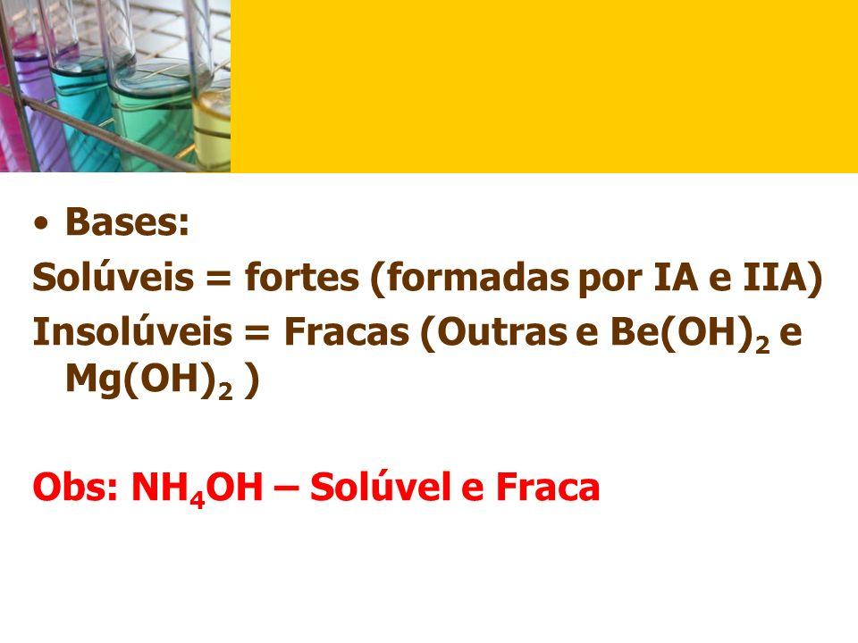 Bases: Solúveis = fortes (formadas por IA e IIA) Insolúveis = Fracas (Outras e Be(OH)2 e Mg(OH)2 )
