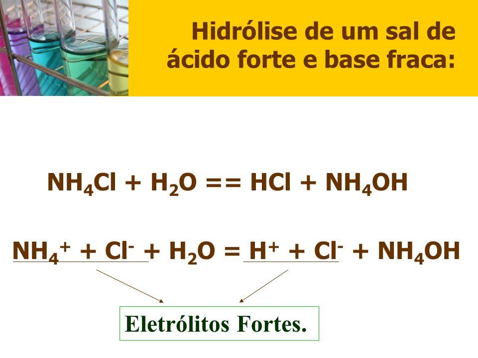 Hidrólise de um sal de ácido forte e base fraca:
