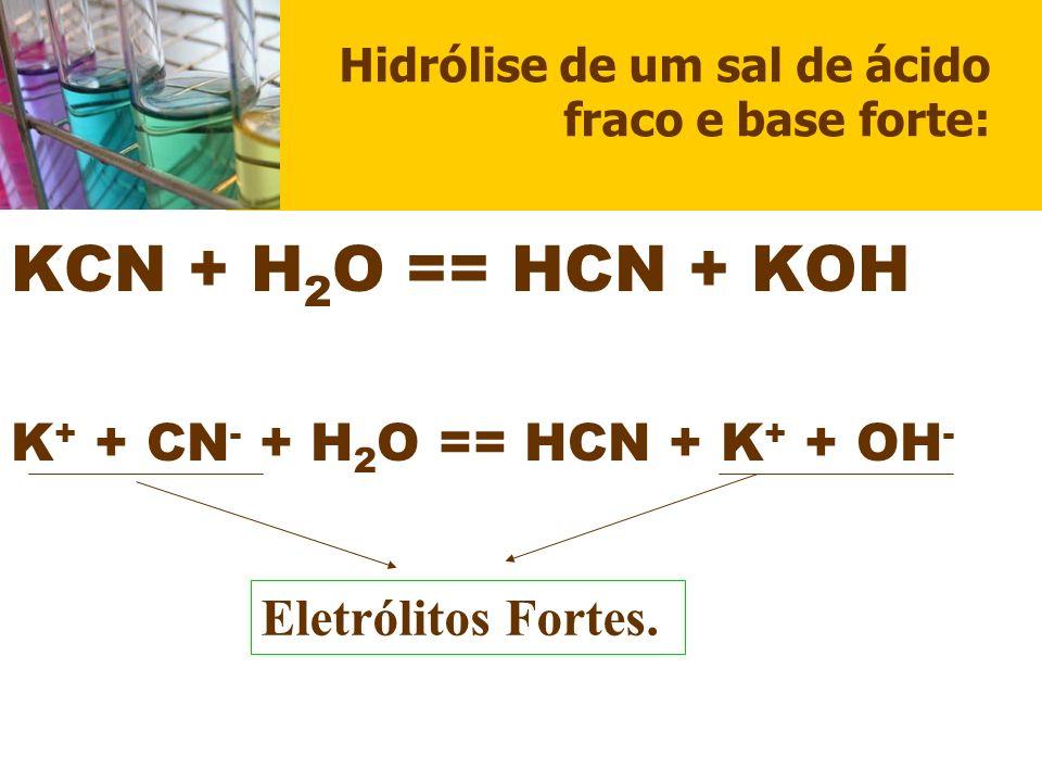 Hidrólise de um sal de ácido fraco e base forte: