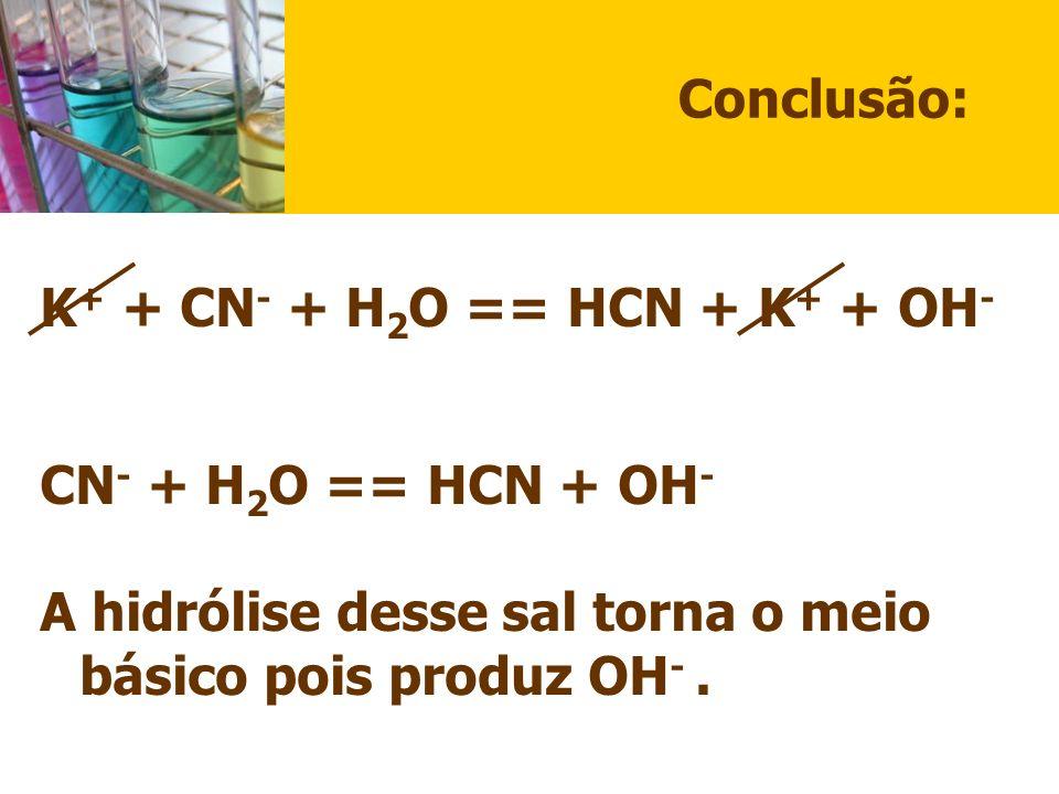 Conclusão: K+ + CN- + H2O == HCN + K+ + OH- CN- + H2O == HCN + OH- A hidrólise desse sal torna o meio básico pois produz OH- .