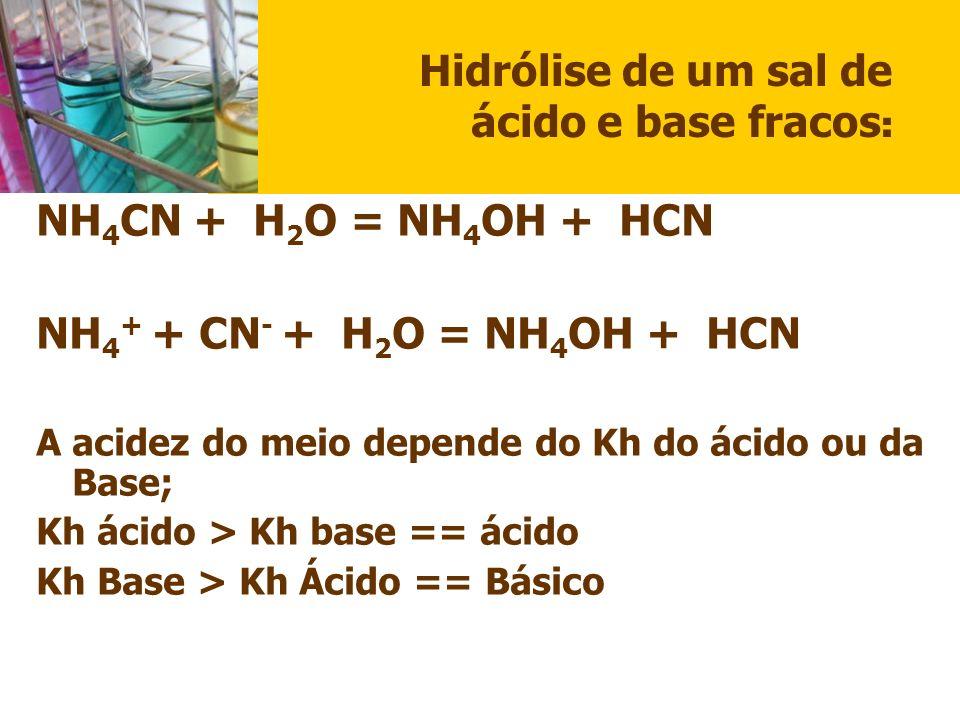 Hidrólise de um sal de ácido e base fracos: