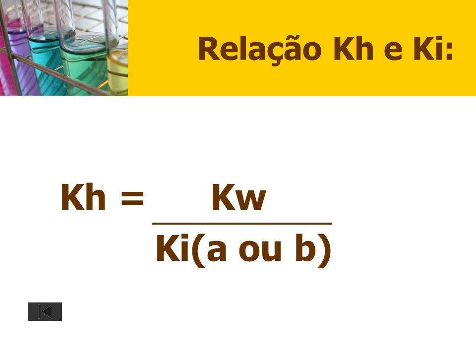 Relação Kh e Ki: Kh = Kw Ki(a ou b)