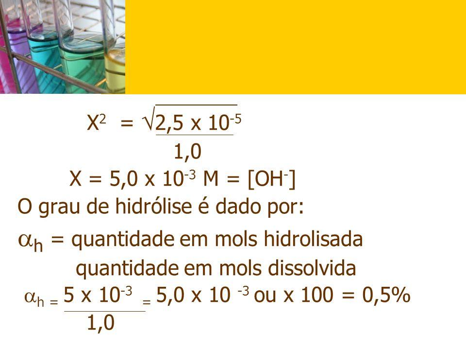 h = quantidade em mols hidrolisada