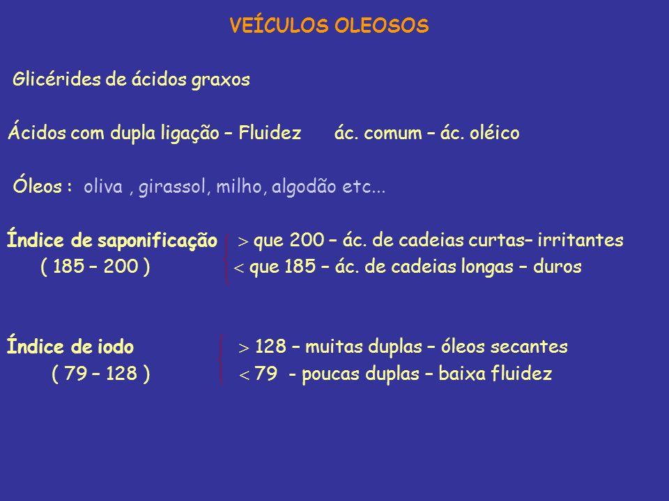 VEÍCULOS OLEOSOS Glicérides de ácidos graxos. Ácidos com dupla ligação – Fluidez ác. comum – ác. oléico.