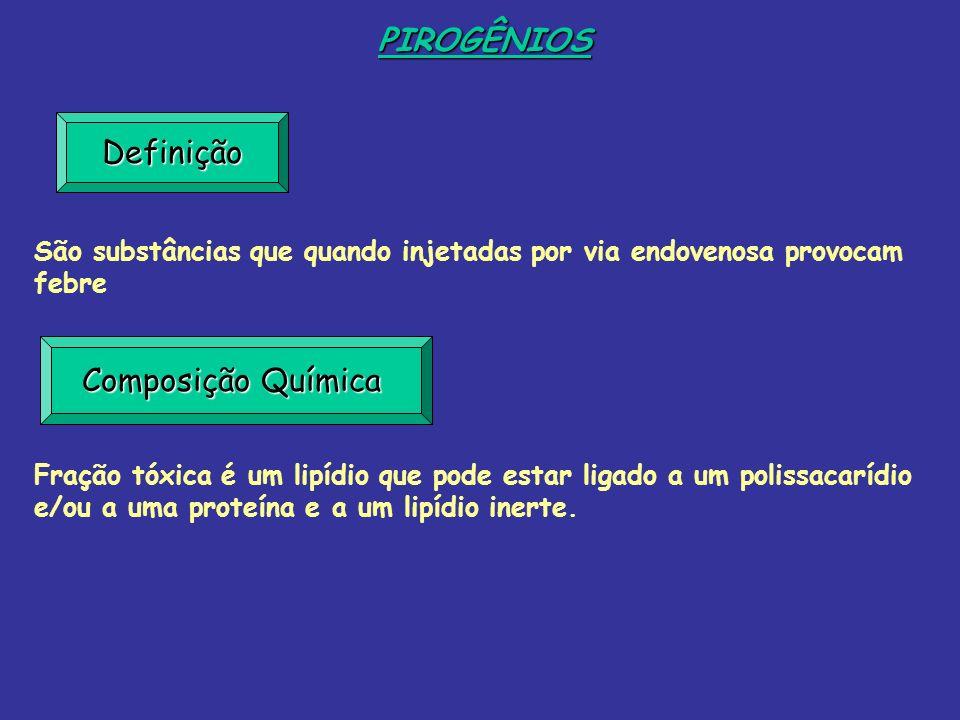 PIROGÊNIOS Definição Composição Química