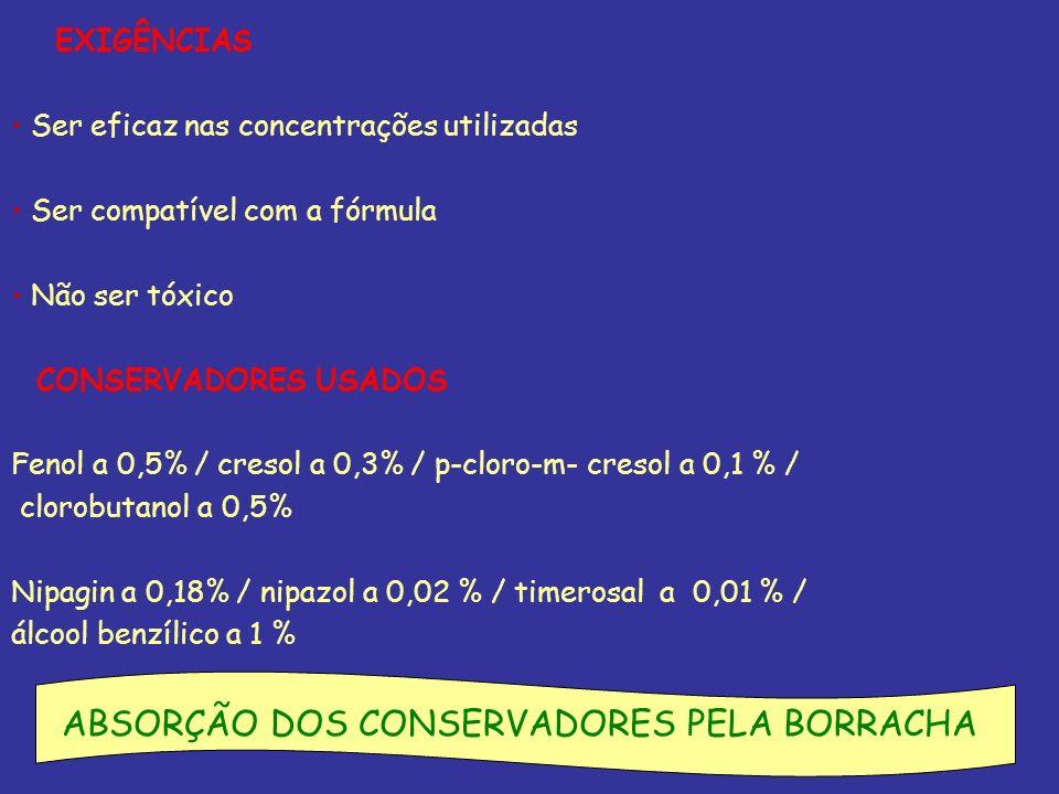 ABSORÇÃO DOS CONSERVADORES PELA BORRACHA