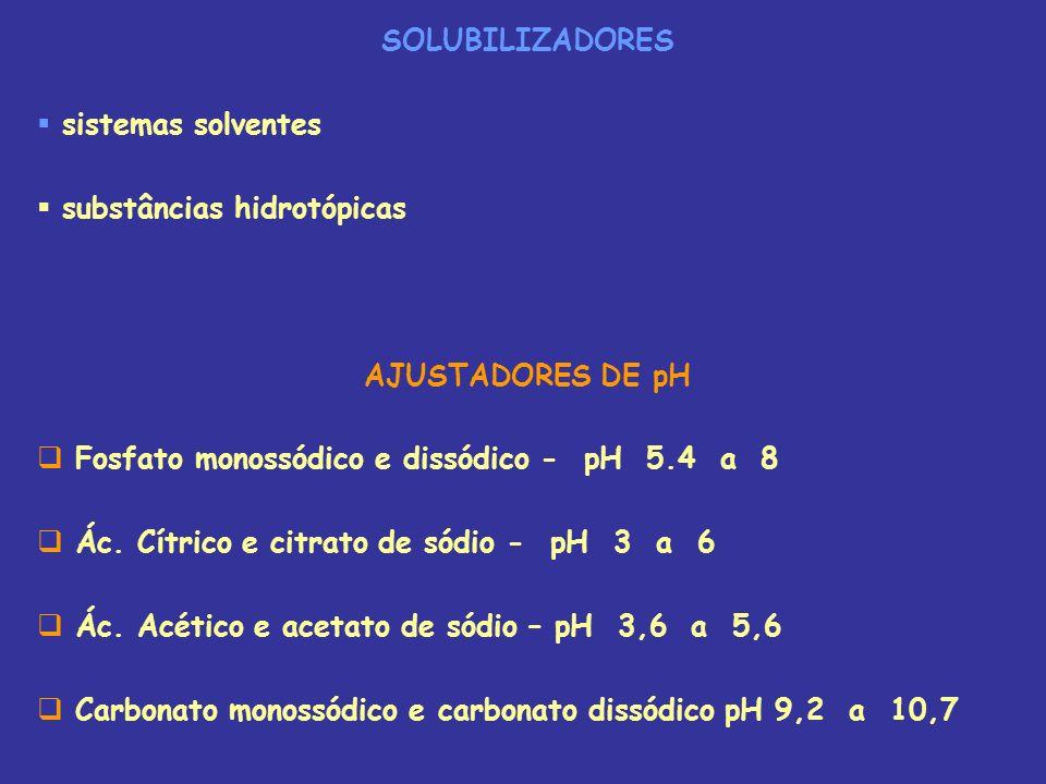 SOLUBILIZADORES sistemas solventes. substâncias hidrotópicas. AJUSTADORES DE pH. Fosfato monossódico e dissódico - pH 5.4 a 8.