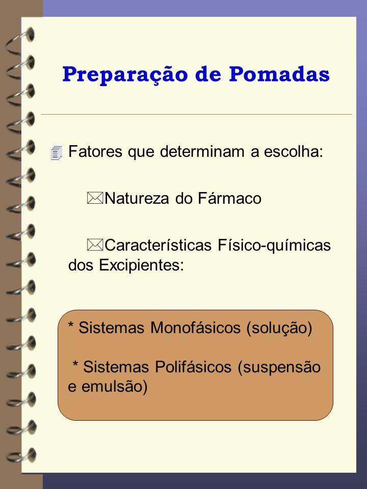 Preparação de Pomadas Fatores que determinam a escolha: