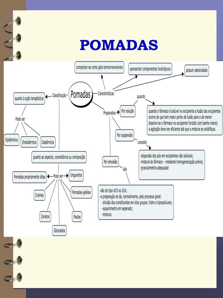 POMADAS
