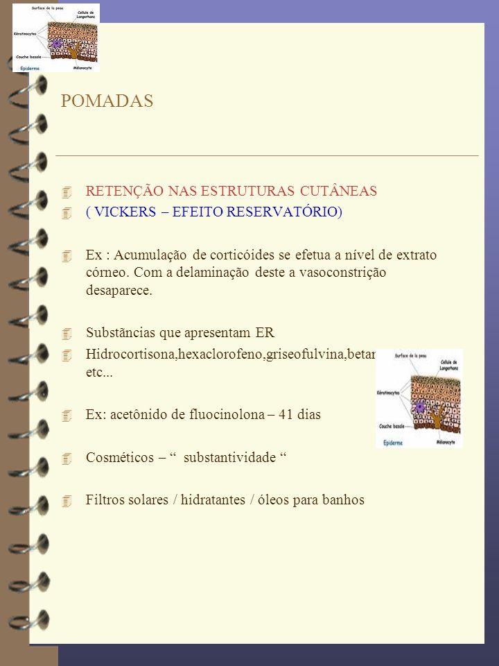 POMADAS RETENÇÃO NAS ESTRUTURAS CUTÂNEAS