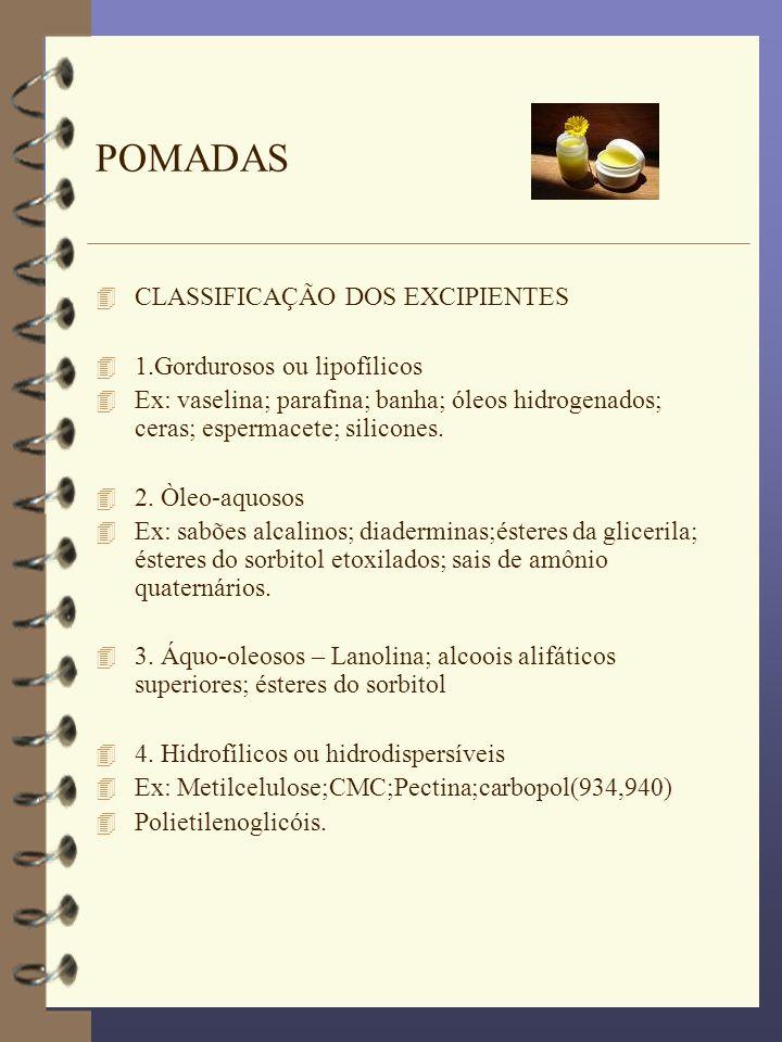 POMADAS CLASSIFICAÇÃO DOS EXCIPIENTES 1.Gordurosos ou lipofílicos