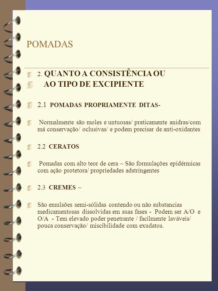 POMADAS AO TIPO DE EXCIPIENTE 2.1 POMADAS PROPRIAMENTE DITAS-