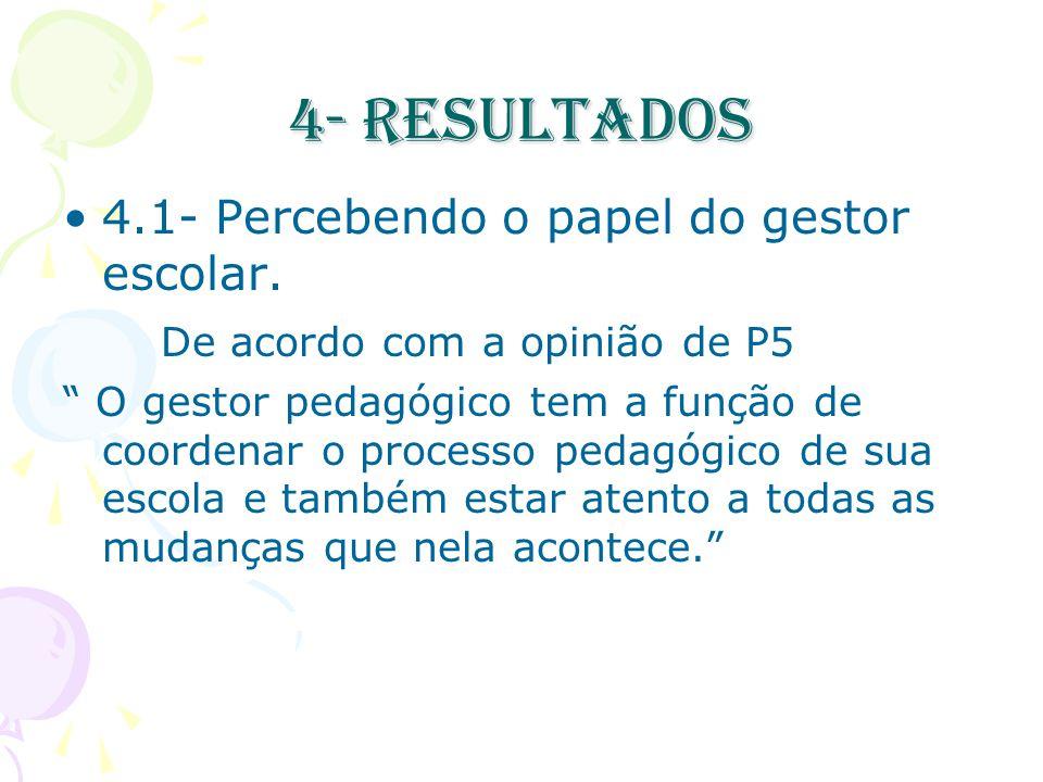 4- Resultados 4.1- Percebendo o papel do gestor escolar.