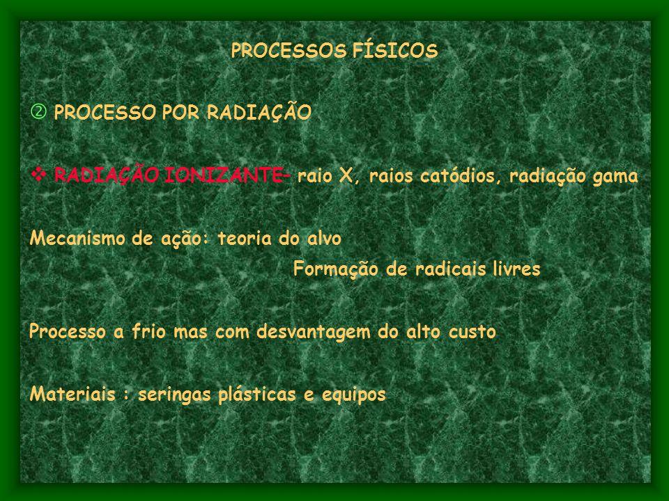 PROCESSOS FÍSICOS PROCESSO POR RADIAÇÃO. RADIAÇÃO IONIZANTE– raio X, raios catódios, radiação gama.