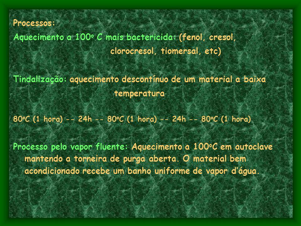 Aquecimento a 100o C mais bactericida: (fenol, cresol,
