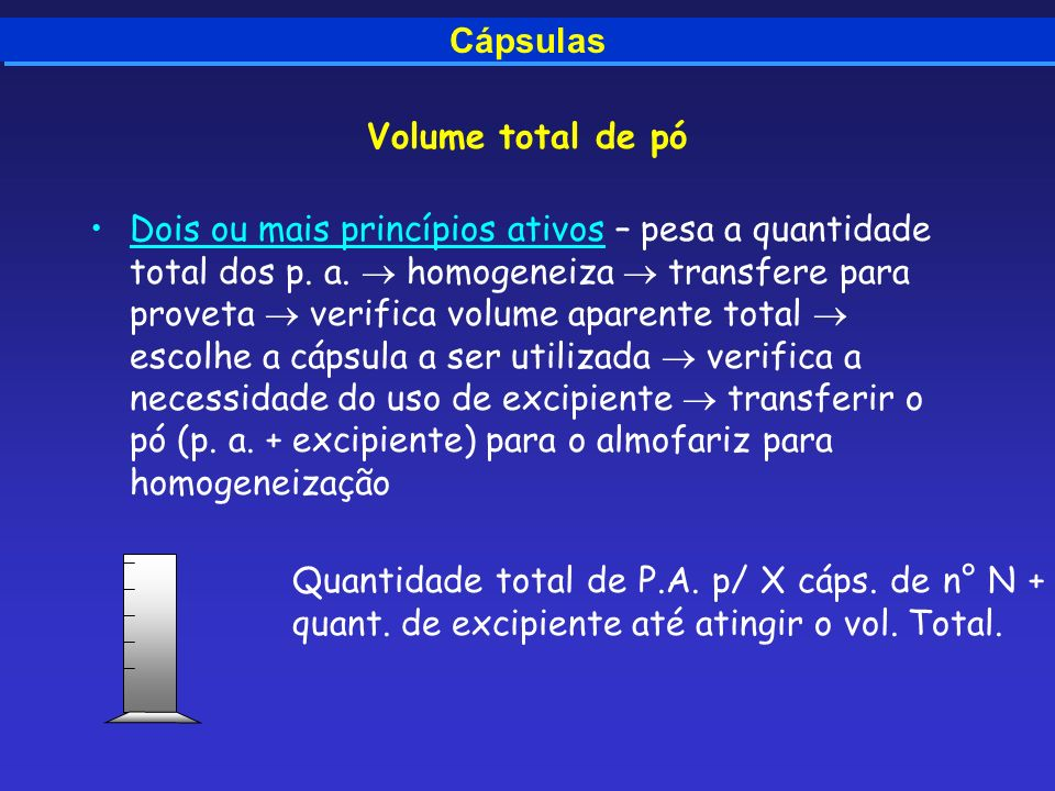 Cápsulas Volume total de pó.