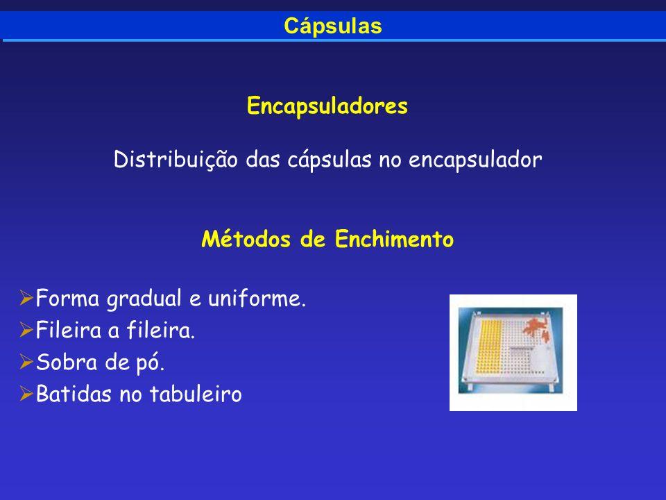 Distribuição das cápsulas no encapsulador