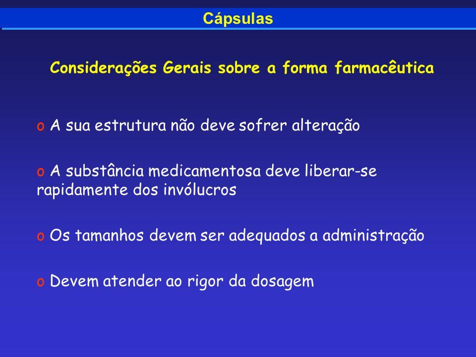 Considerações Gerais sobre a forma farmacêutica
