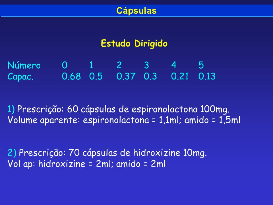 Cápsulas Estudo Dirigido. Número 0 1 2 3 4 5. Capac. 0.68 0.5 0.37 0.3 0.21 0.13. 1) Prescrição: 60 cápsulas de espironolactona 100mg.