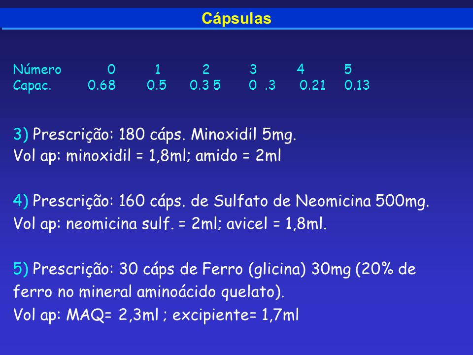 3) Prescrição: 180 cáps. Minoxidil 5mg.