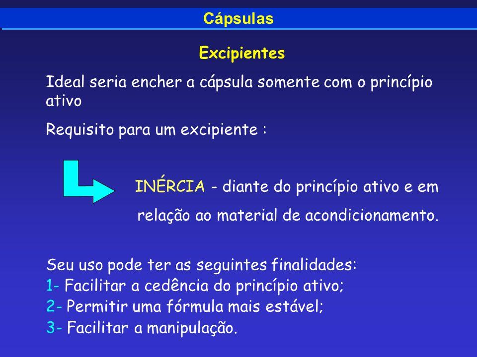 Cápsulas Excipientes. Ideal seria encher a cápsula somente com o princípio ativo. Requisito para um excipiente :