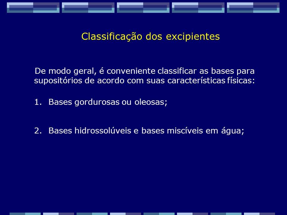 Classificação dos excipientes