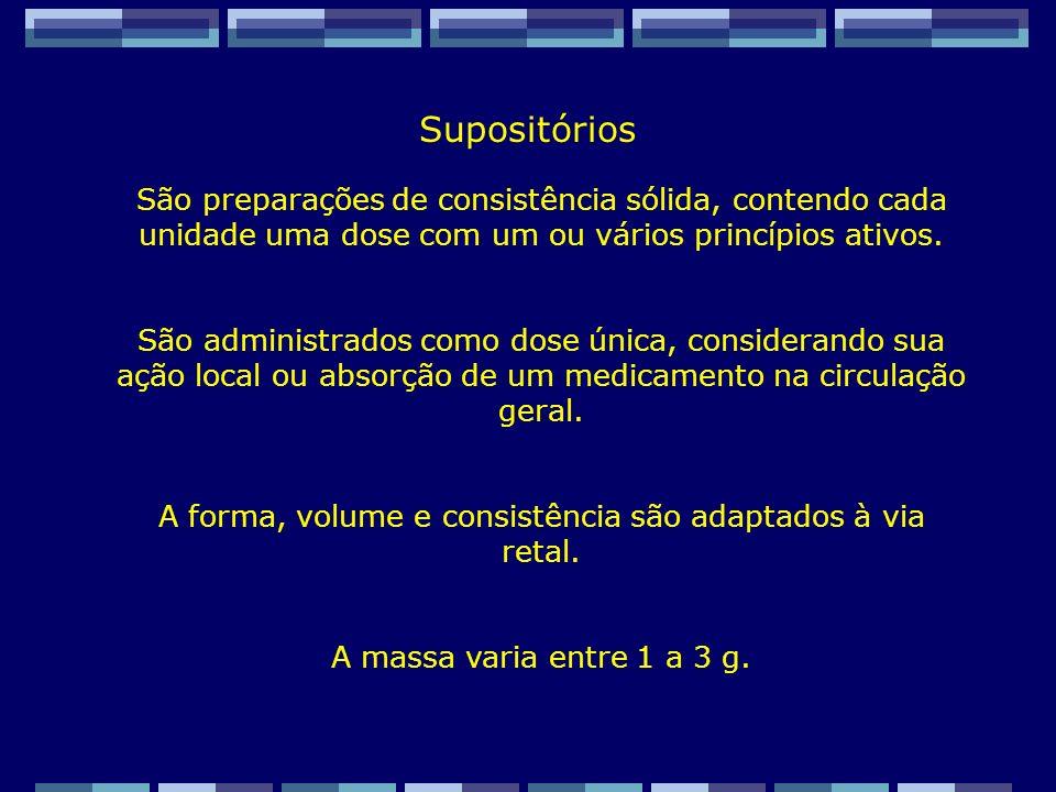 Zaida M F Freitas Farmacêutica – FF/UFRJ. Supositórios.