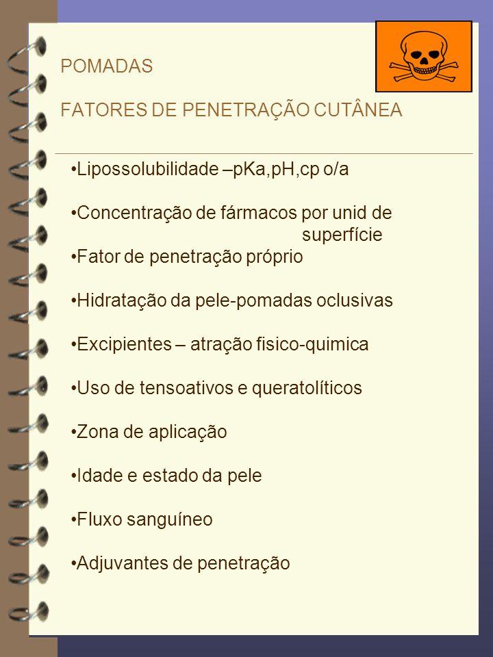 POMADAS FATORES DE PENETRAÇÃO CUTÂNEA