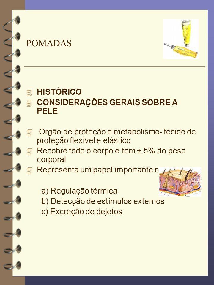 POMADAS HISTÓRICO CONSIDERAÇÕES GERAIS SOBRE A PELE