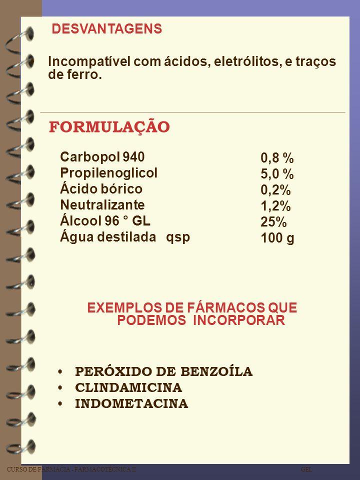 EXEMPLOS DE FÁRMACOS QUE PODEMOS INCORPORAR