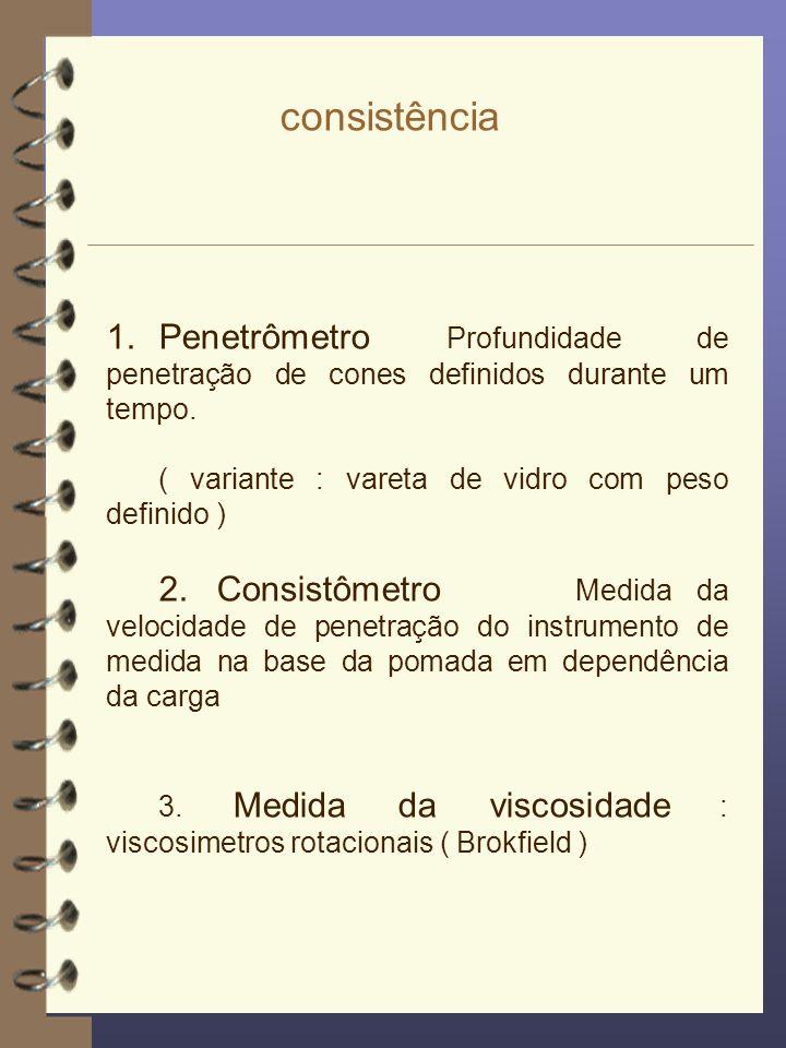 consistência Penetrômetro Profundidade de penetração de cones definidos durante um tempo. ( variante : vareta de vidro com peso definido )