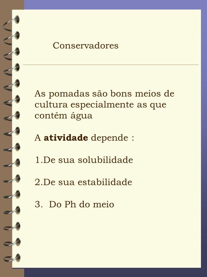 Conservadores As pomadas são bons meios de cultura especialmente as que contém água. A atividade depende :