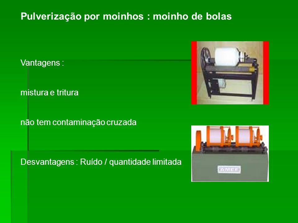 Pulverização por moinhos : moinho de bolas