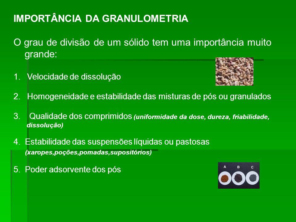 IMPORTÂNCIA DA GRANULOMETRIA