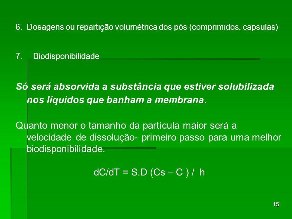 6. Dosagens ou repartição volumétrica dos pós (comprimidos, capsulas)