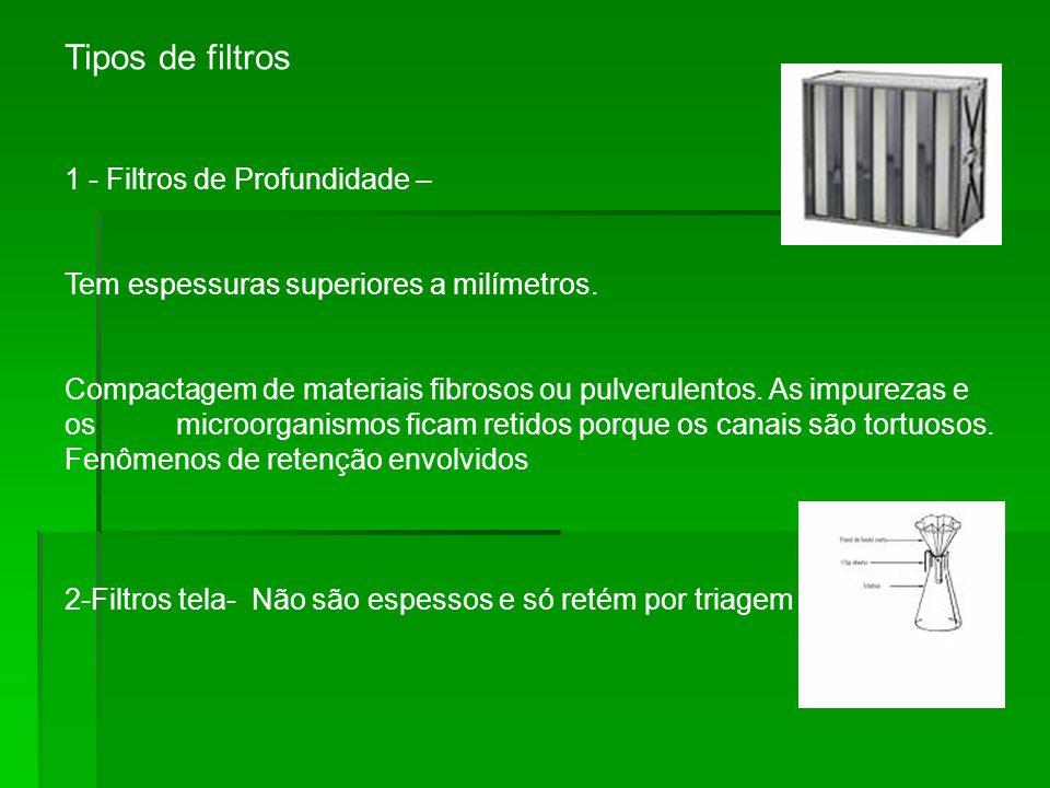 Tipos de filtros 1 - Filtros de Profundidade –