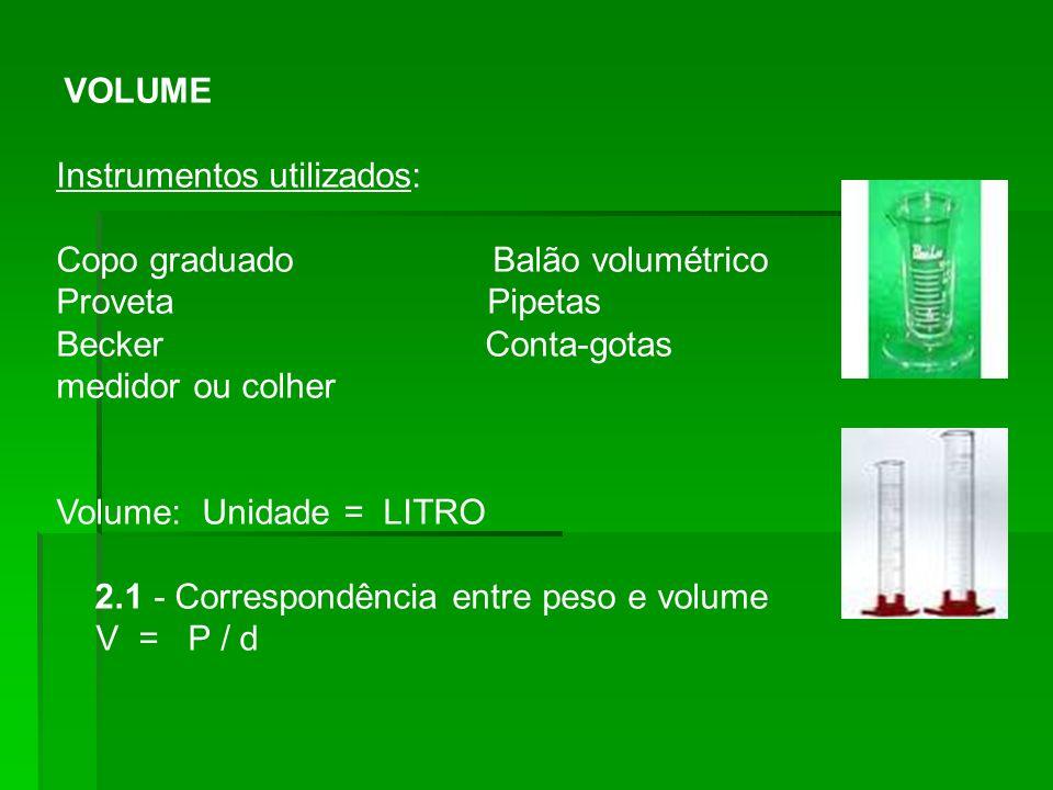 Instrumentos utilizados: Copo graduado Balão volumétrico